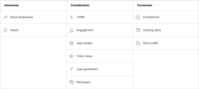 So erstellen Sie erfolgreiche Social Media-Anzeigen 1
