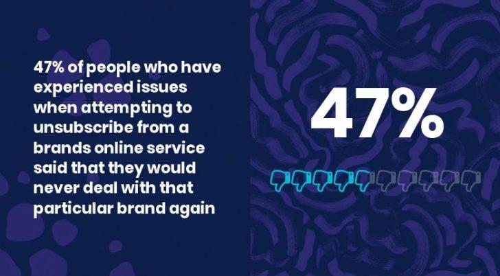 El 45 por ciento considera que UX es clave para el viaje del cliente