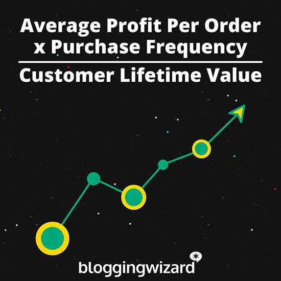 Ecuación de valor de por vida del cliente