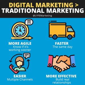 Beneficios de publicidad en medios digitales