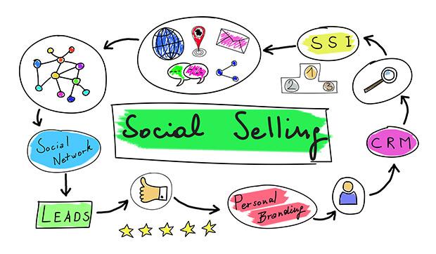 venta social