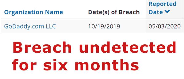Infracción de seguridad no detectada durante seis meses