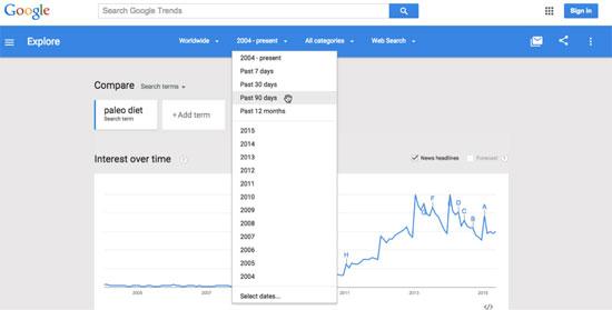 Thời gian của Google Xu hướng