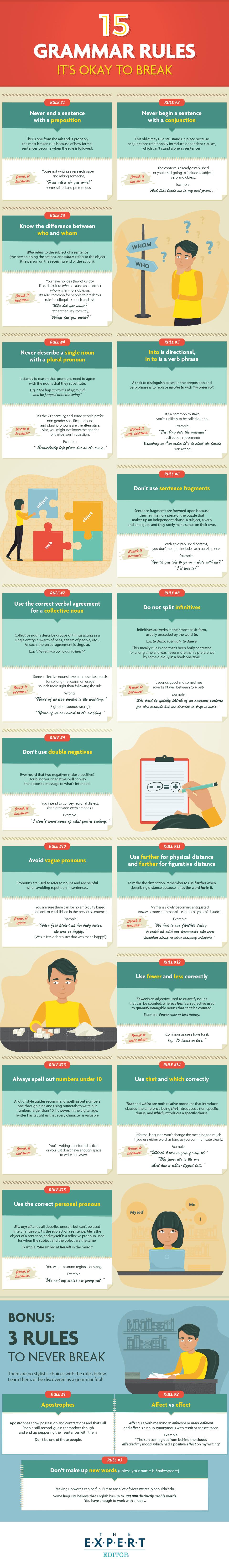 Reglas de gramática está bien romper infografía