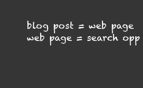 Hướng dẫn cuối cùng của blogger để tối ưu hóa công cụ tìm kiếm 1