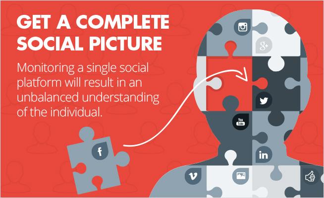 Obtenga una imagen social completa con marketing personalizado