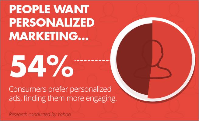 Los anuncios de marketing personalizados son más atractivos