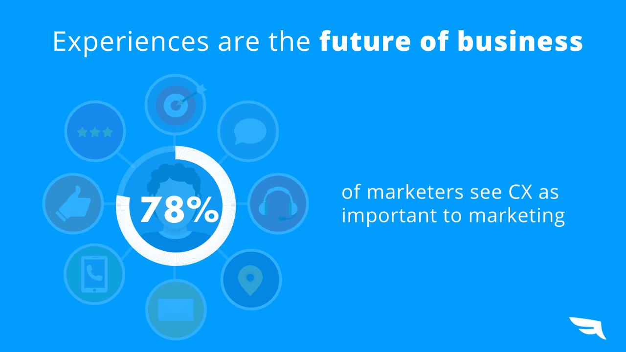 Las experiencias son el futuro de los negocios