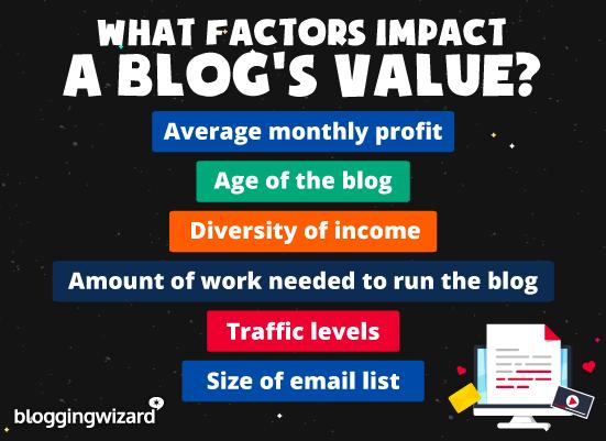 Qué factores impactan el valor de un blog