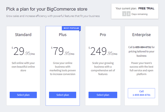 Precios de BigCommerce