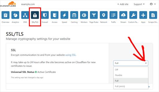 Cloudflare SSL parametrləri