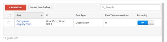 La tabla en Google Analytics que muestra tus objetivos