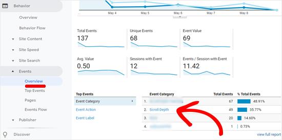 Datos de profundidad de desplazamiento en Google Analytics