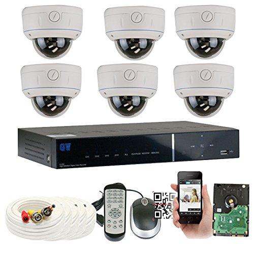 10 mejores cámaras de vigilancia (3)