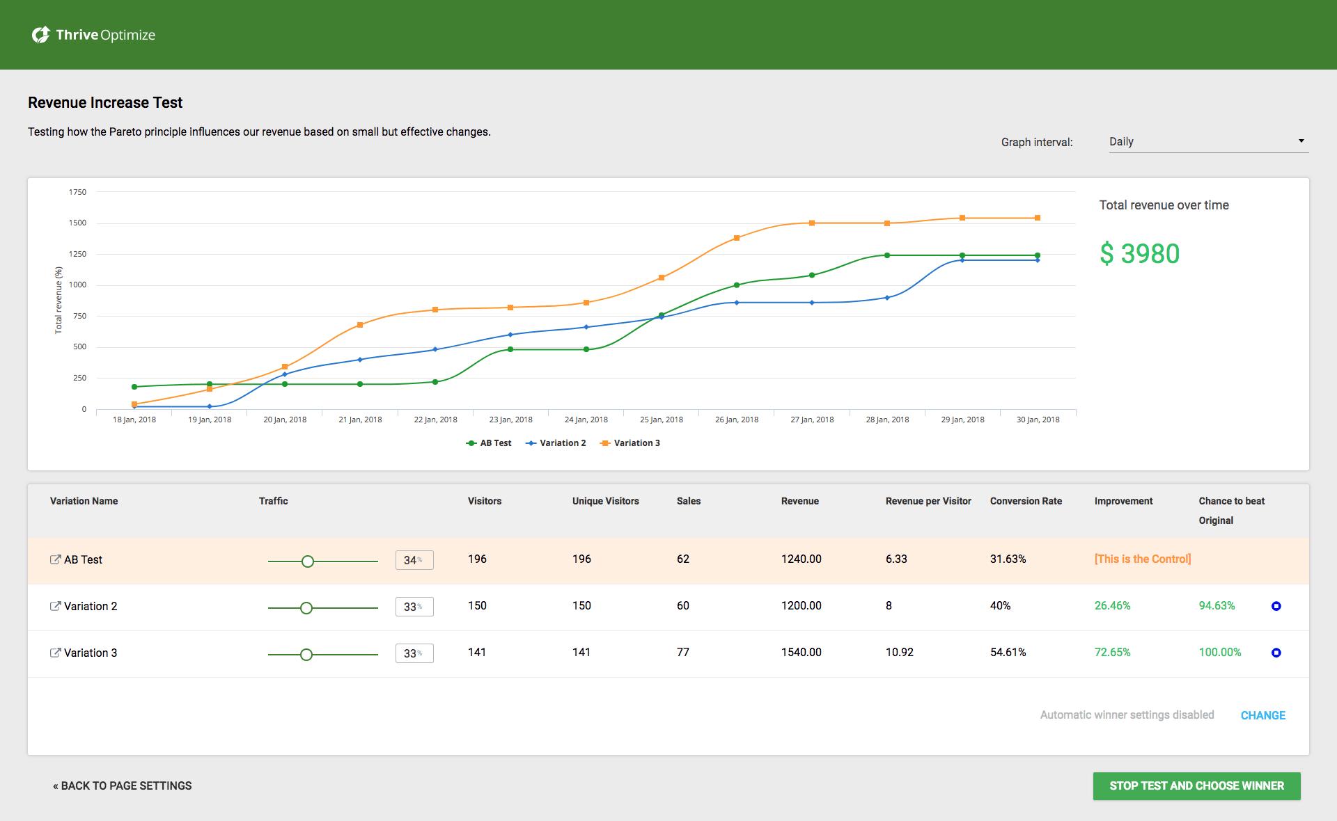Thrive Optimizar tabla de resultados