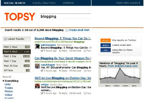 resultados de búsqueda de topsy