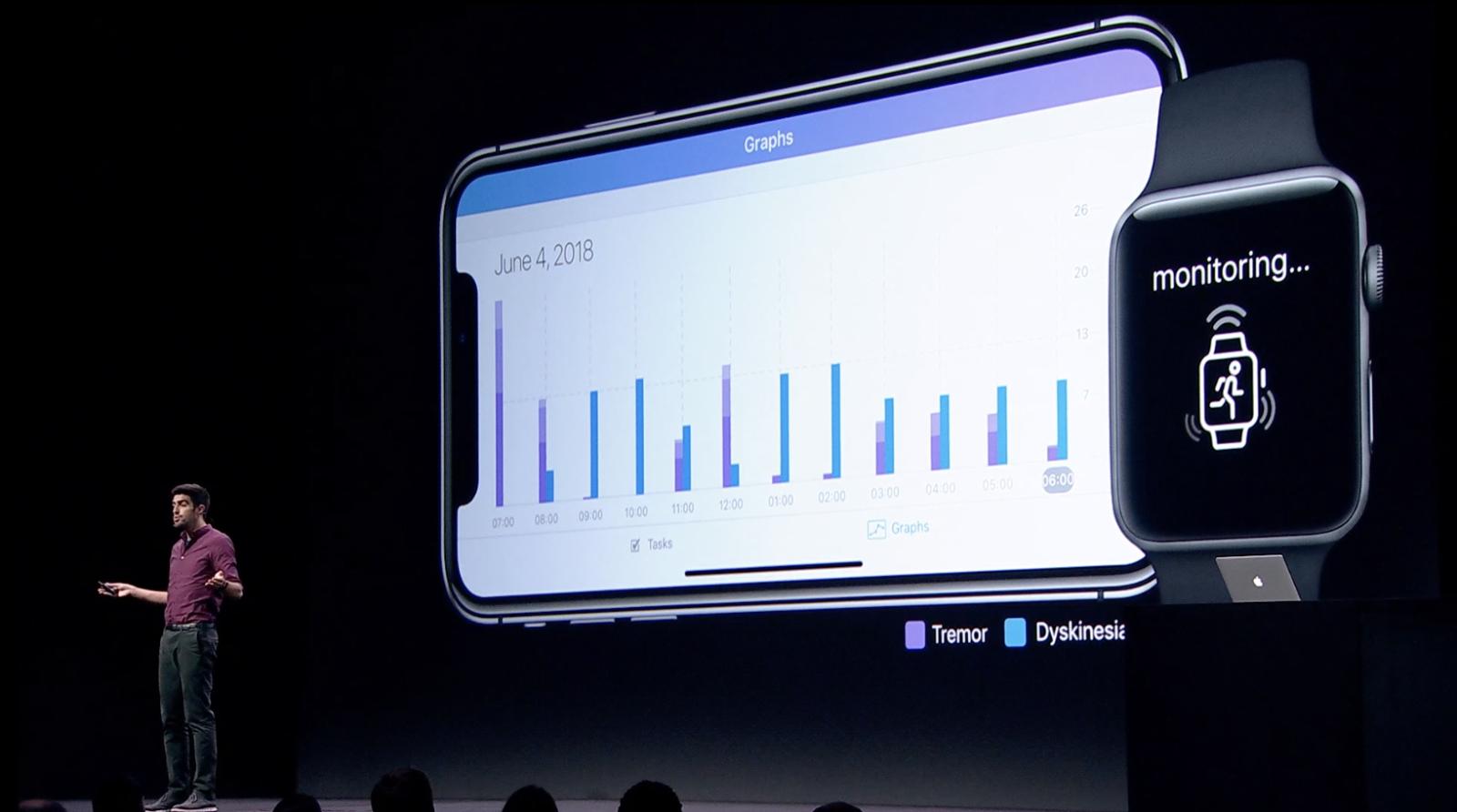 Apple Watch ahora puede controlar los síntomas de la enfermedad de Parkinson