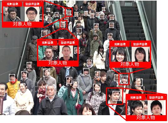 El software de reconocimiento facial chino acaba de detectar a un sospechoso entre 60,000 personas