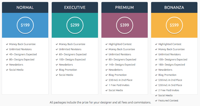 DesignHill_Logo_Design_Prices