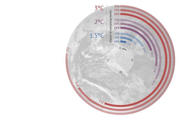El mundo se quedará sin aire respirable a menos que se reduzcan las emisiones de carbono_Imagen 2