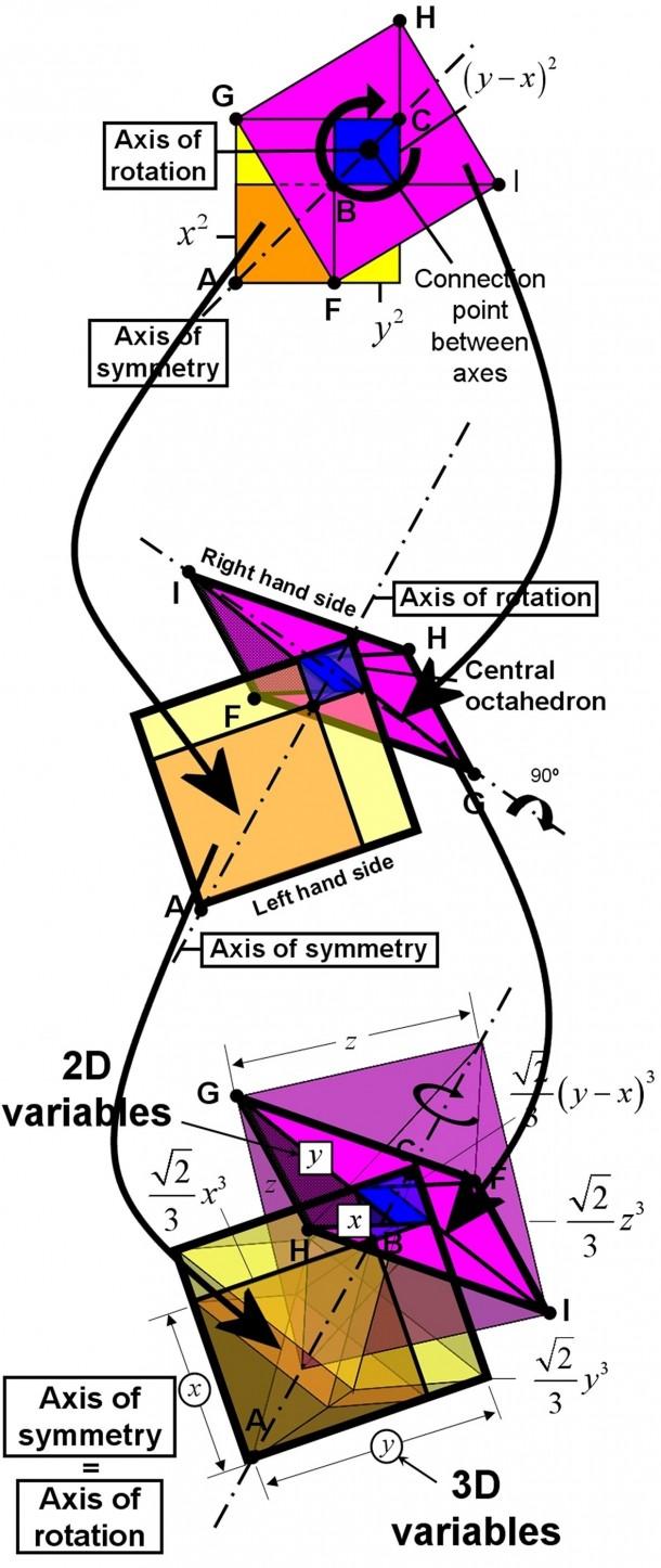 El teorema de Pitágoras se ha actualizado 2