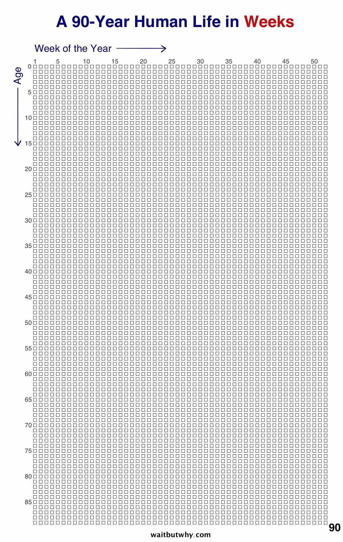Gráficos sobre la vida10