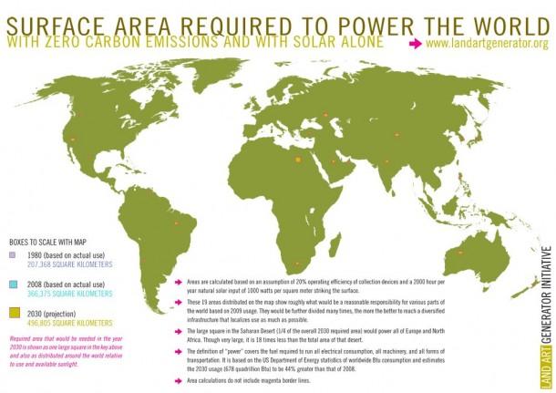 La energía solar puede alimentar a toda la Tierra, dice Elon Musk 2