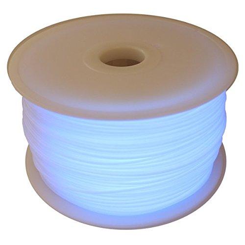 Los mejores filamentos de impresora 3D (2)