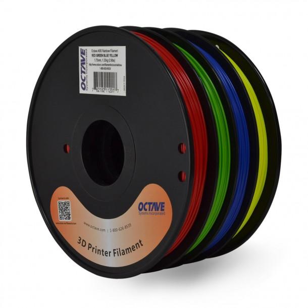 Los mejores filamentos de impresora 3D (9)