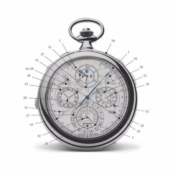Vacheron Constantin Reference 57260 es el reloj más complicado del mundo 2