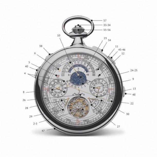 Vacheron Constantin Reference 57260 es el reloj más complicado del mundo