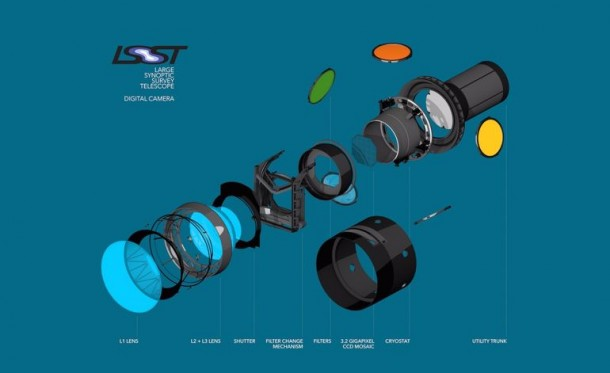 Se está construyendo la cámara digital más poderosa del mundo 2