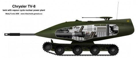 Chrysler TV-8 era un tanque conceptual basado en la energía nuclear