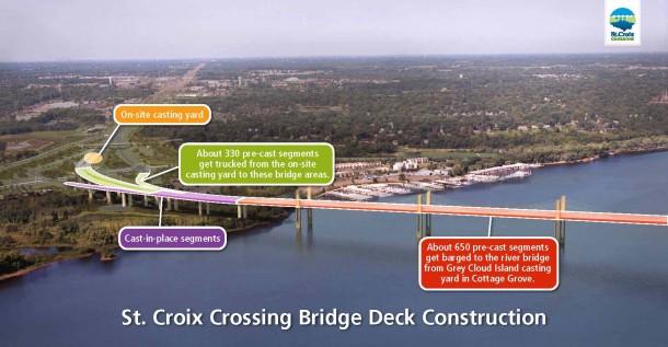 Así es como se hacen los puentes en EE. UU.