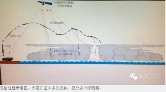 China golpea misil táctico en el tifón Mujigae2