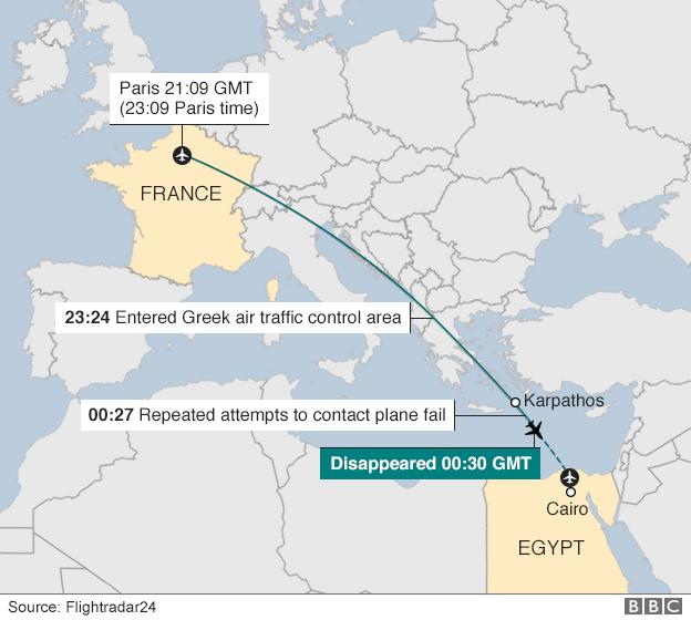 Lanzamiento del submarino robot Egipto 8042