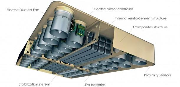 El primer aerodeslizador REAL, ArcaBoard, está aquí 5