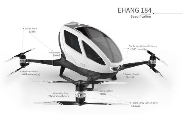 Las pruebas de vuelo para Ehang 184 han recibido aprobación