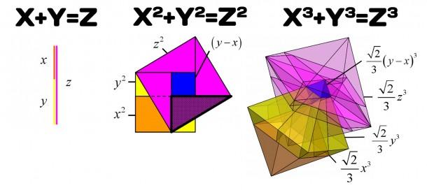 El teorema de Pitágoras ha sido actualizado