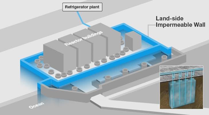 Pared de hielo de Fukushima3