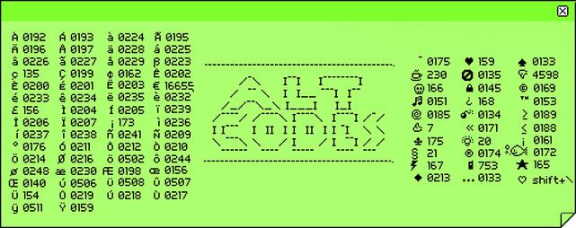 Lista completa de códigos y símbolos alternativos 2