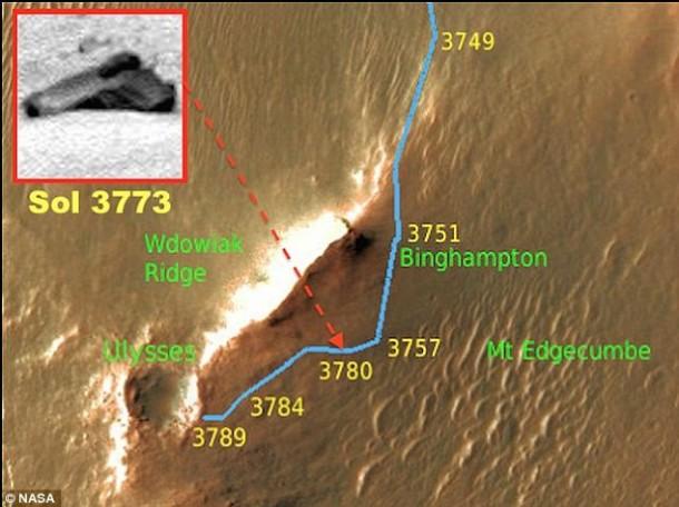 Marte y las teorías de la conspiración que lo rodean 2