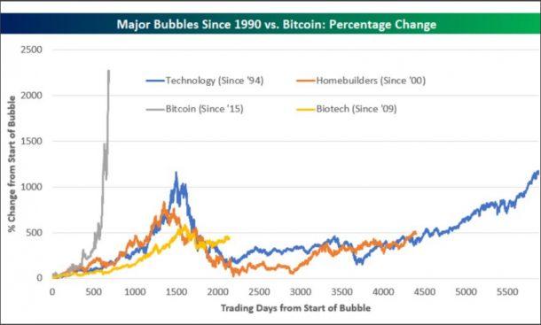 como ser bitcoin commerciante exodus bitcoin