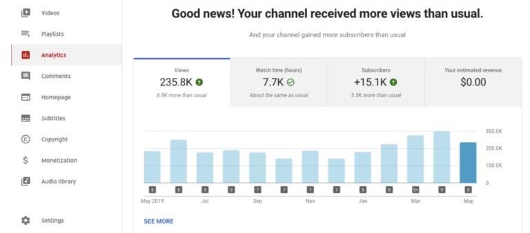 YouTube  Giới thiệu các tính năng mới để giúp người sáng tạo tăng doanh số sản phẩm