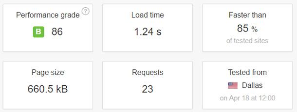Kết quả kiểm tra tốc độ của Bluehost