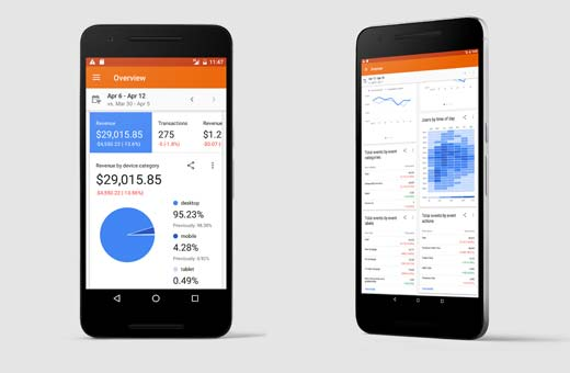 Aplikácia Google Analytics
