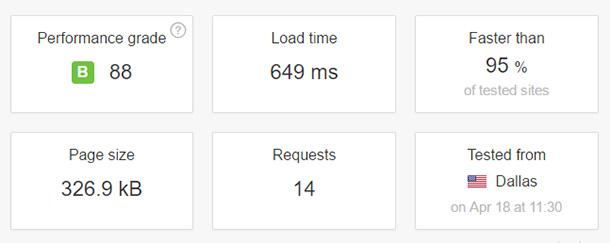 Kết quả kiểm tra tốc độ cho SiteGround