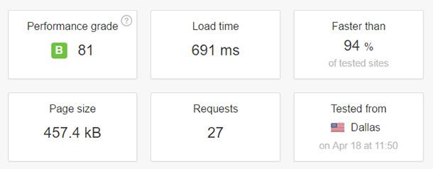 Kiểm tra tốc độ của HostGator