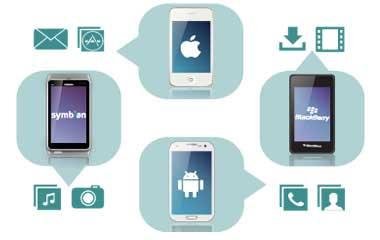 Coolmuster Mobile Transfer, ¿una solución definitiva para los problemas de transferencia de archivos móviles?