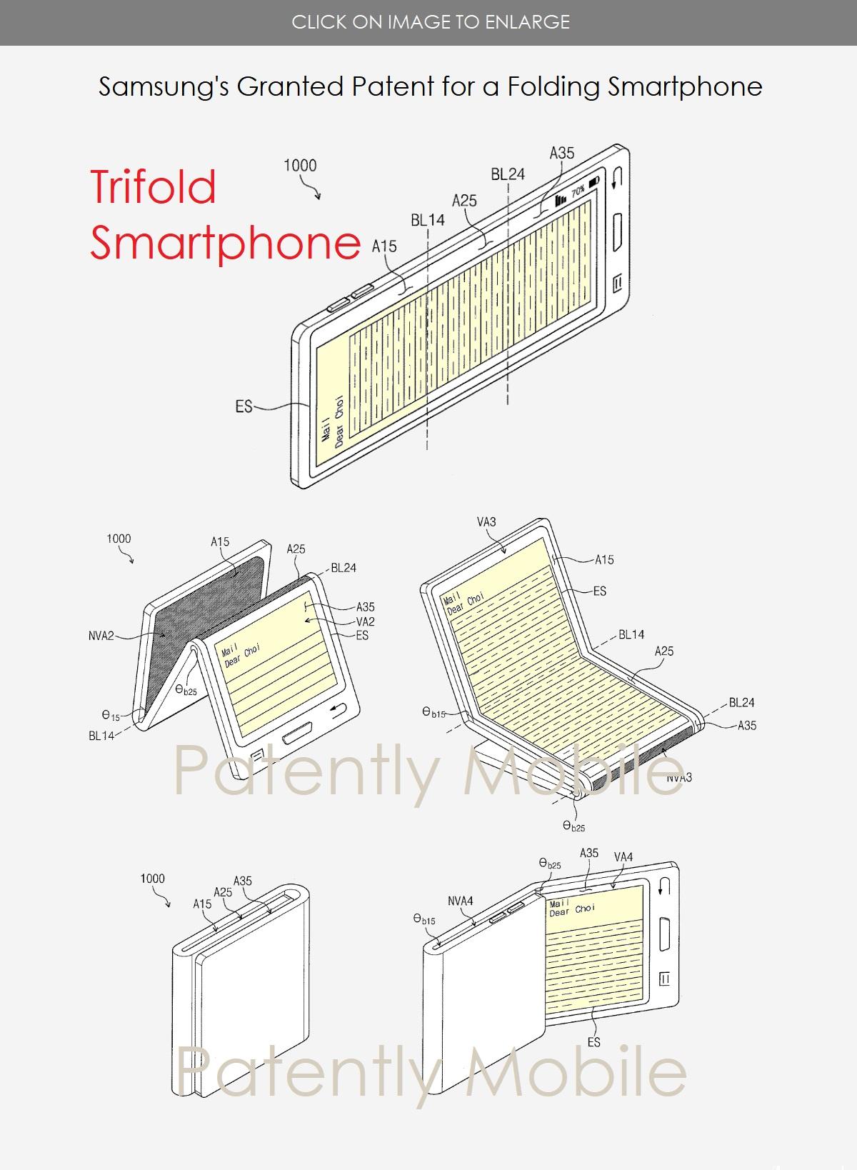 Patente de teléfono inteligente plegable triple Samsung